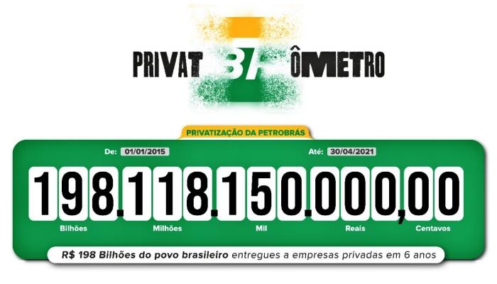 Privatômetro Direção Petrobrás privatizou bilhões últimos anos economia