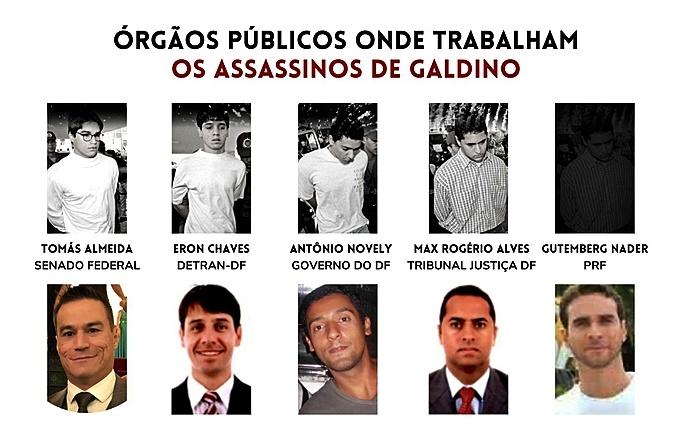 Homem queimou indígena vivo ganhou cargo confiança governo Bolsonaro